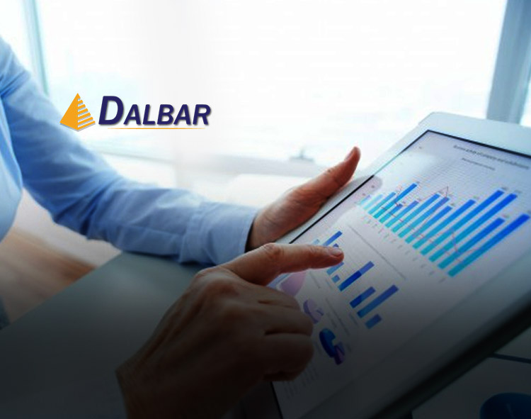 DALBAR Agrees Investor Panic Is A Natural Response
