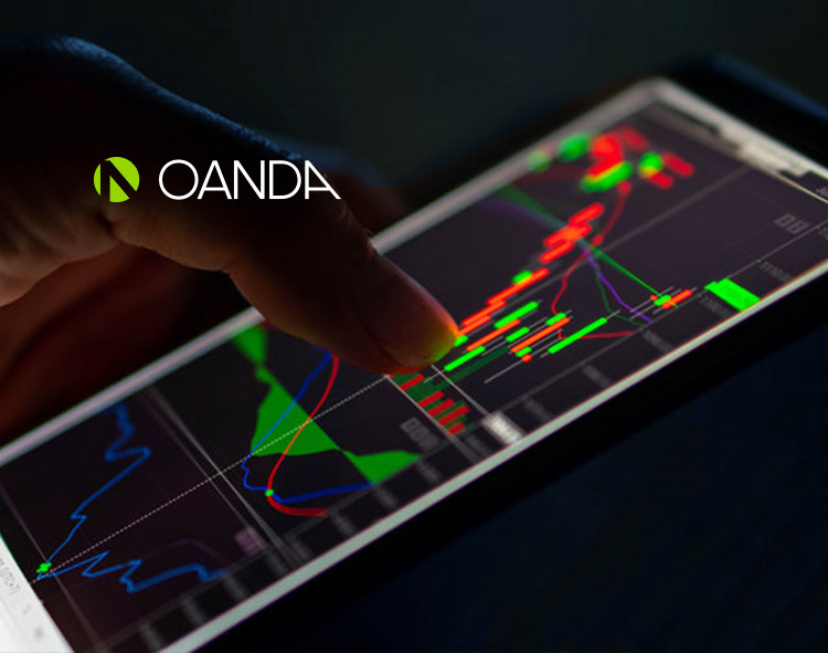 OANDA Adds Cutting-Edge New Chasing Returns Functionality to All Platforms