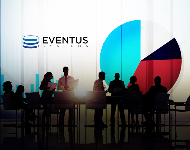 Eventus Systems wins 2020 Markets Choice Award for Best in RegTech - Surveillance and Financial Risk Management