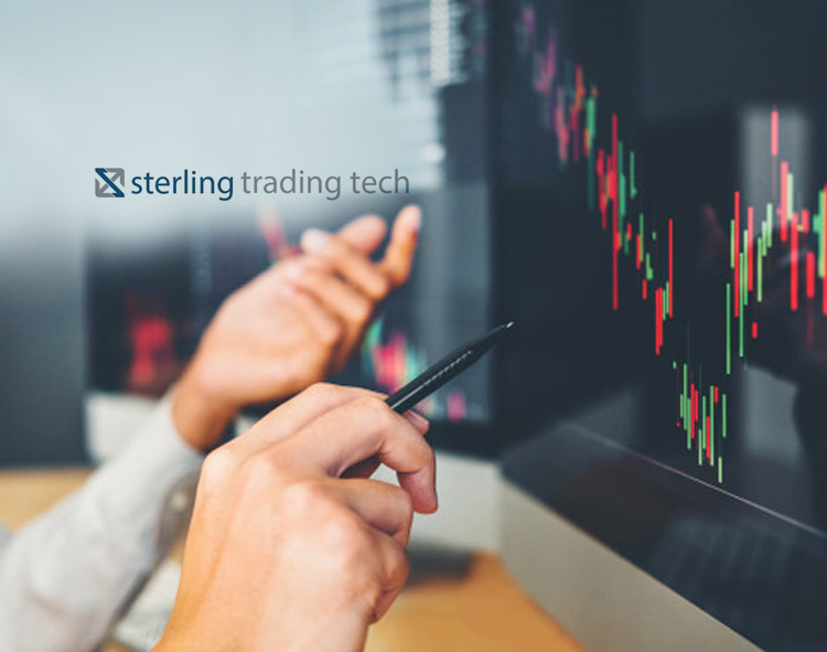 Sterling Trading Tech Achieves Record Growth in 2020