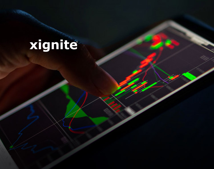 Xignite Reveals Results of Collaboration on Launch of SoFi Invest Trading Platform