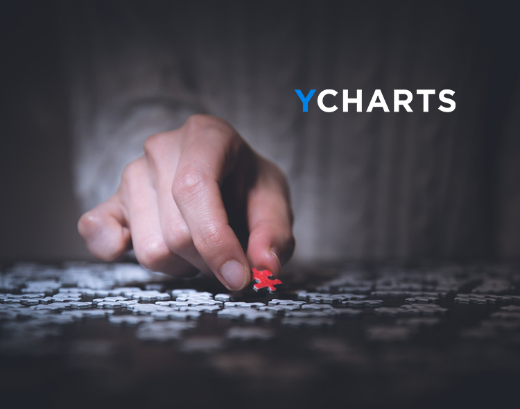 YCharts Launches New Partnership with United Planners Financial Services