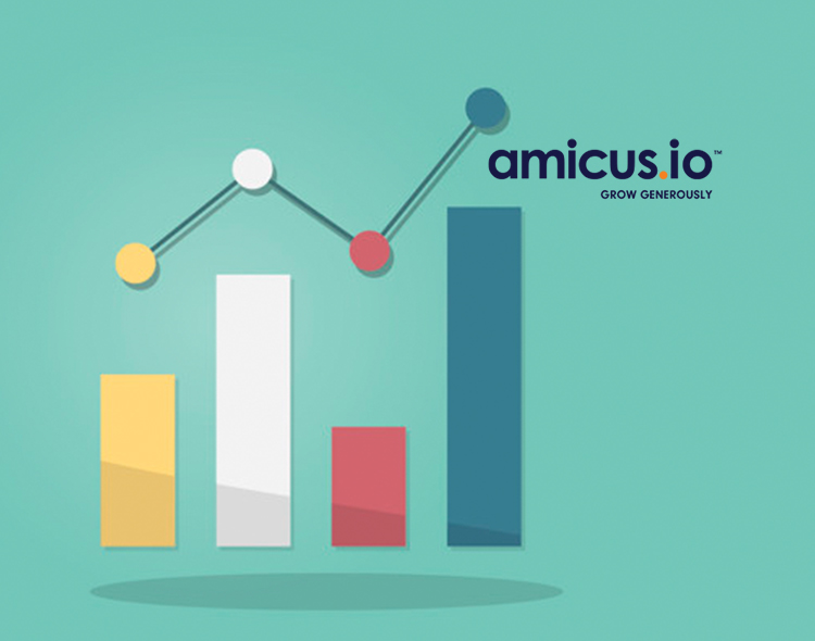 Amicus.io Expands Global Business Development Team, Appoints Mike Todd as Vice President of Sales