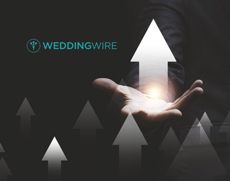 On Average, Couples Work Toward Four Additional Financial Goals While Saving for Their Wedding