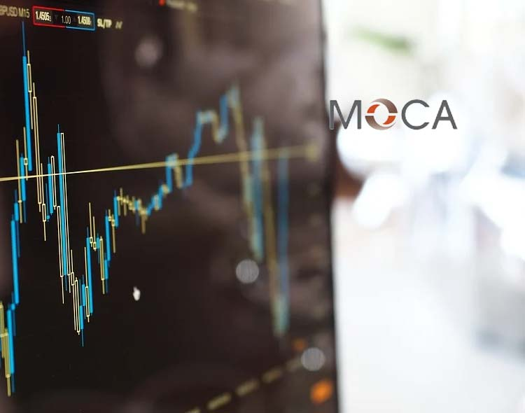 Woodforest Financial Group, Inc. Makes Strategic Investment in MOCA Financial