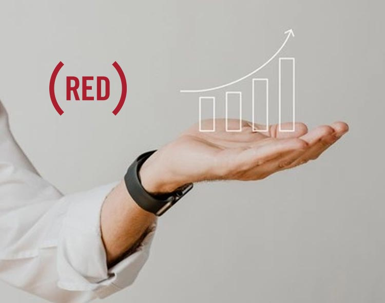 (RED) Partners With Leading Financial Institutions To Call A CODE (RED) On COVID-19